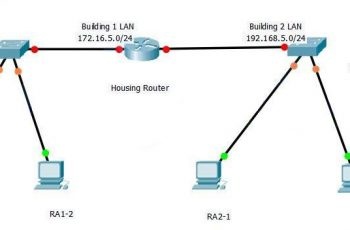 CCNA 1 Chapter 6 PT Skills Type 1